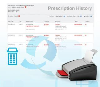 cvs print your free prescription history for tax time