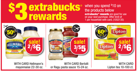 CVS: Ragu Pasta Sauce Just 79¢ Starting 1/26!