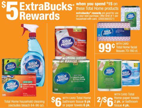 Total Home Bath Tissue 18¢ per Roll at CVS This Week!