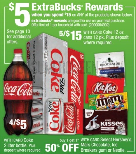 Coke 12-pk Soda Only $2.00 Each at CVS – No Coupons Needed!