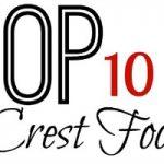Top 10 Deals at Crest Foods 2/20