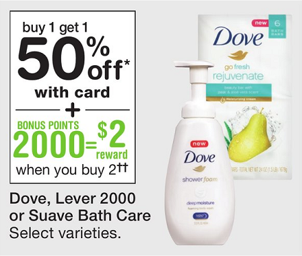 FREE + Profit Lever Soap + More at Walgreens (no coupons needed!)