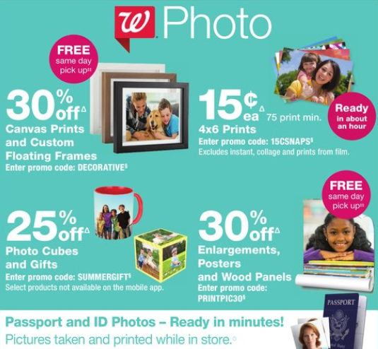 Walgreens Photo: Tips for Using a Coupon Code Same-day pickup is available! In a rush? You can order and pickup your prints or many photo gifts in as little as an hour at your local Walgreens Photo Center (locations + hours). This includes prints and enlargements, cards, banners, posters, calendars, canvas, and photo cubes.